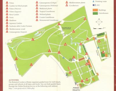 План ботанического сада в Риме