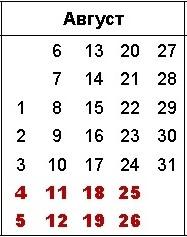 Календарь садовода на август 2018