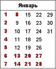 Календарь садовода на январь 2018