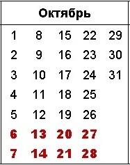 Календарь садовода на октябрь 2018