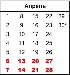 Календарь садовода на март 2019