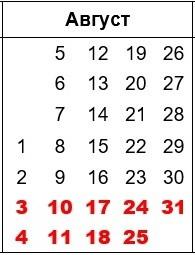 Календарь садовода на август 2019