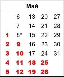 Календарь садовода на май 2019 года