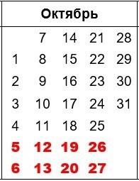 Календарь садовода на октябрь 2019