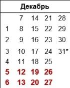 Календарь садовода на декабрь 2020