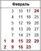 Календарь садовода на февраль 2020