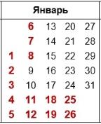 Календарь садовода на январь 2020
