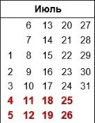 Календарь садовода на июль 2020
