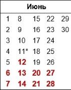 Календарь садовода на июнь 2020
