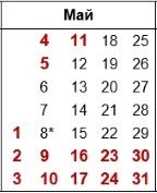 Календарь садовода на май 2020