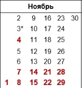 Календарь садовода на ноябрь 2020