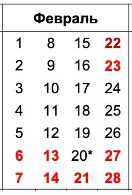 Календарь садвода на февраль 2021